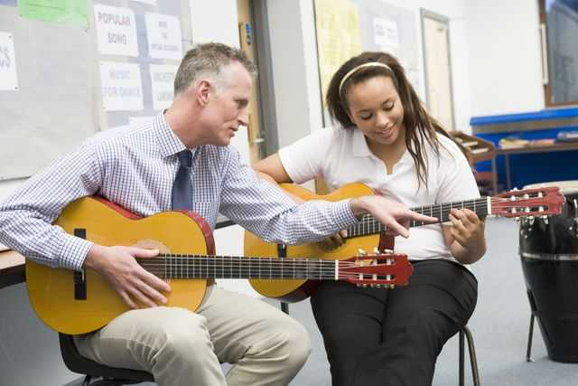 Best Guitar Lessons Singapore