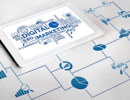 Best Digital Marketing Services Singapore
